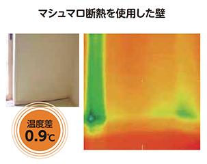 マシュマロ断熱を使用した壁